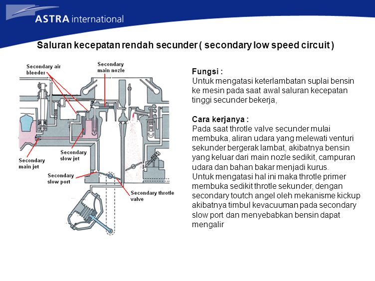 Saluran kecepatan rendah secunder ( secondary low speed circuit )