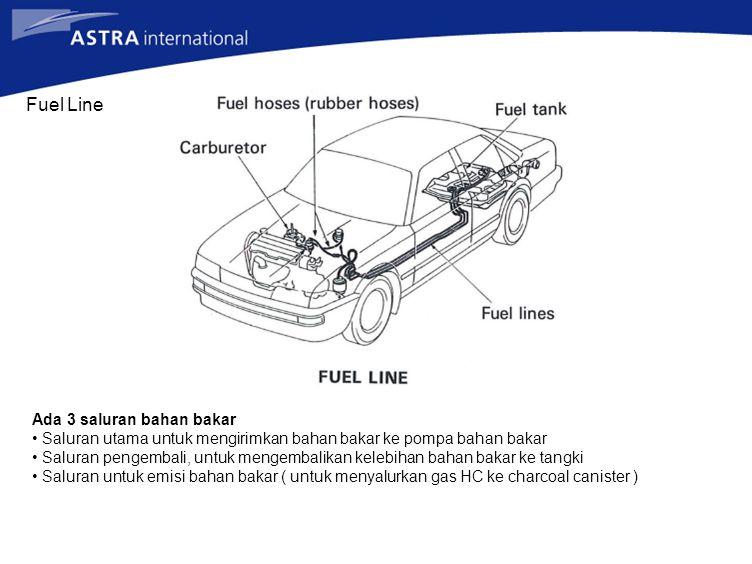 Fuel Line Ada 3 saluran bahan bakar