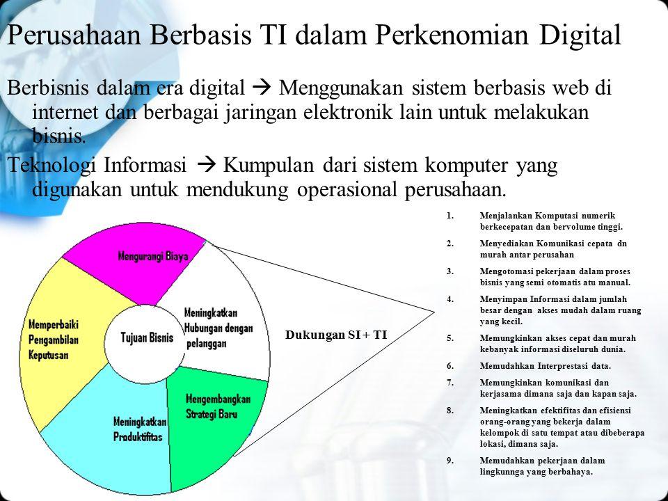 Perusahaan Berbasis TI dalam Perkenomian Digital