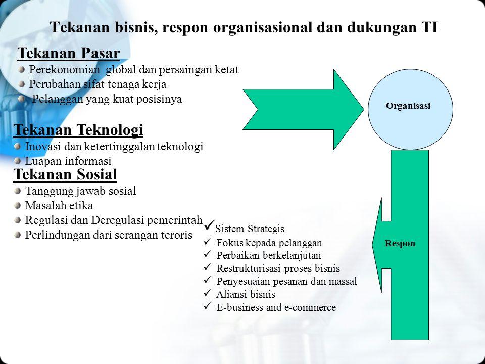 Tekanan bisnis, respon organisasional dan dukungan TI