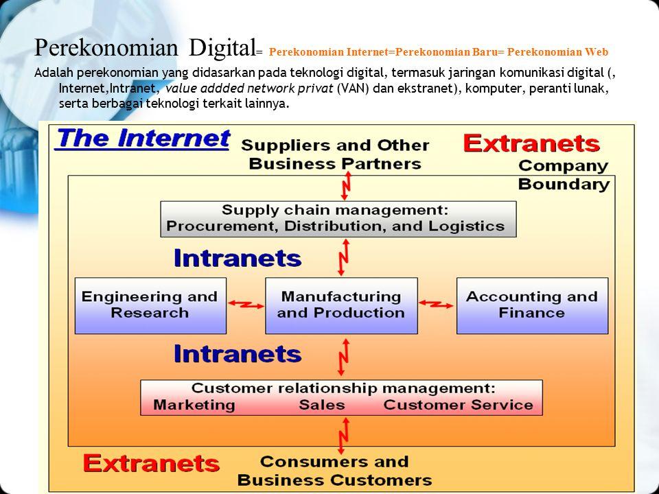 Perekonomian Digital= Perekonomian Internet=Perekonomian Baru= Perekonomian Web