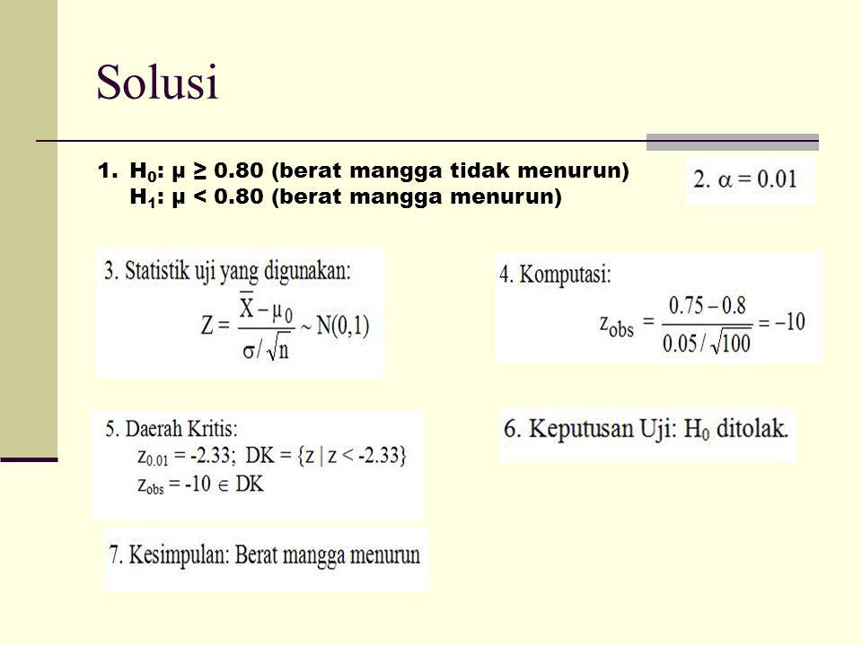 Solusi H0: µ ≥ 0.80 (berat mangga tidak menurun)