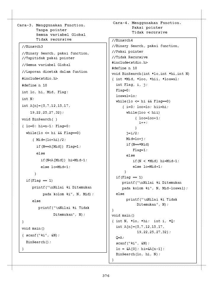 Cara-4. Menggunakan Function. Pakai pointer Tidak recursive