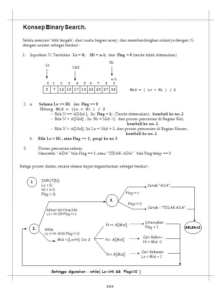 Konsep Binary Search. Selalu mencari 'titik tengah', dari suatu bagian array, dan membandingkan nilainya dengan N,