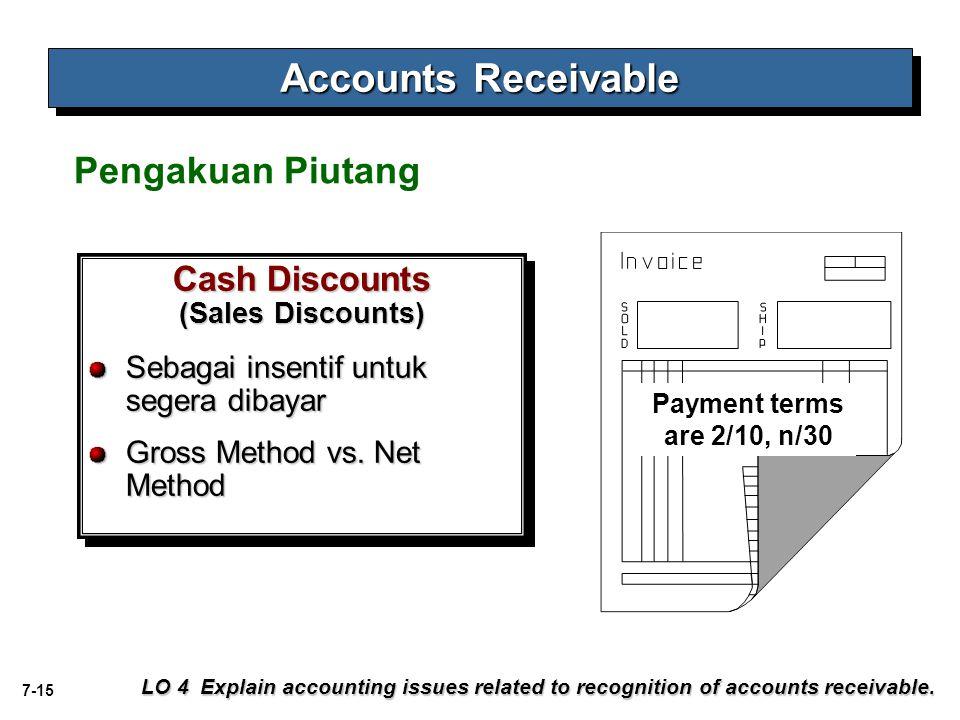 Accounts Receivable Pengakuan Piutang Cash Discounts
