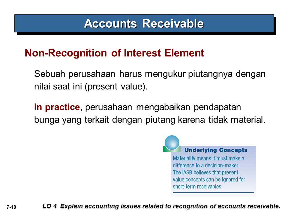Accounts Receivable Non-Recognition of Interest Element
