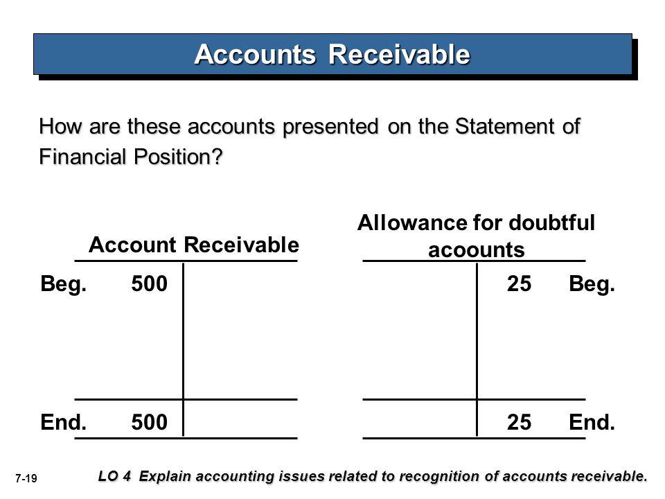 Allowance for doubtful acoounts