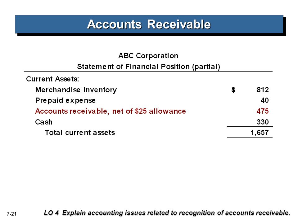 Accounts Receivable LO 4 Explain accounting issues related to recognition of accounts receivable.