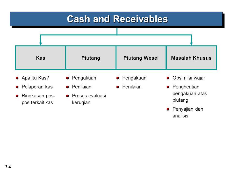 Cash and Receivables Kas Piutang Piutang Wesel Masalah Khusus