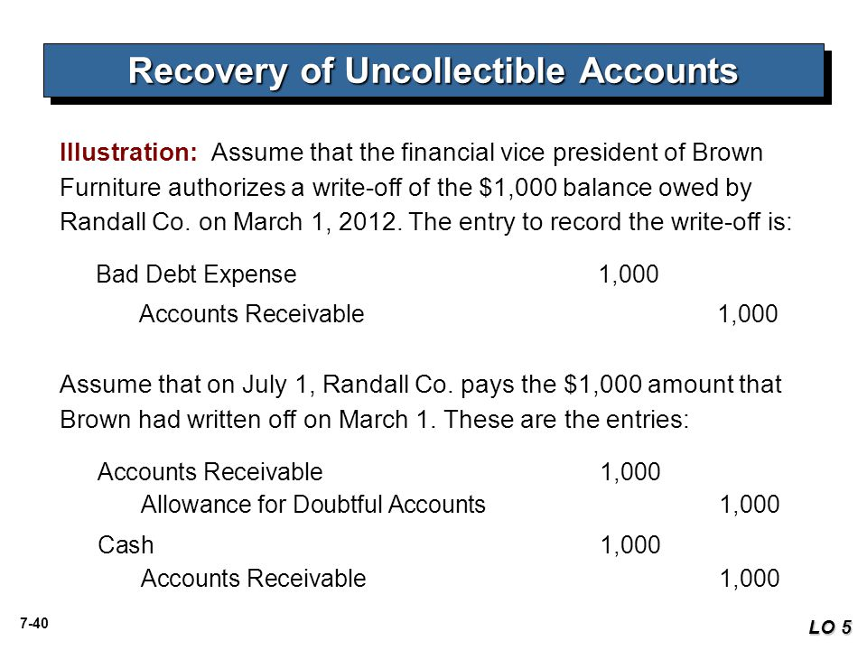 Recovery of Uncollectible Accounts