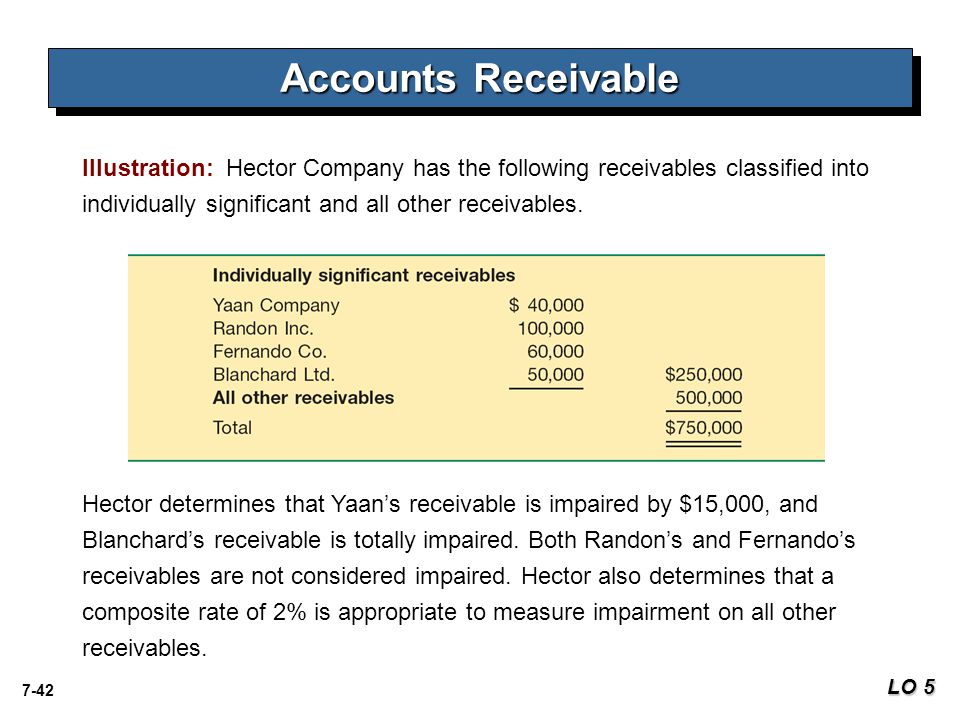 Accounts Receivable Illustration: Hector Company has the following receivables classified into individually significant and all other receivables.