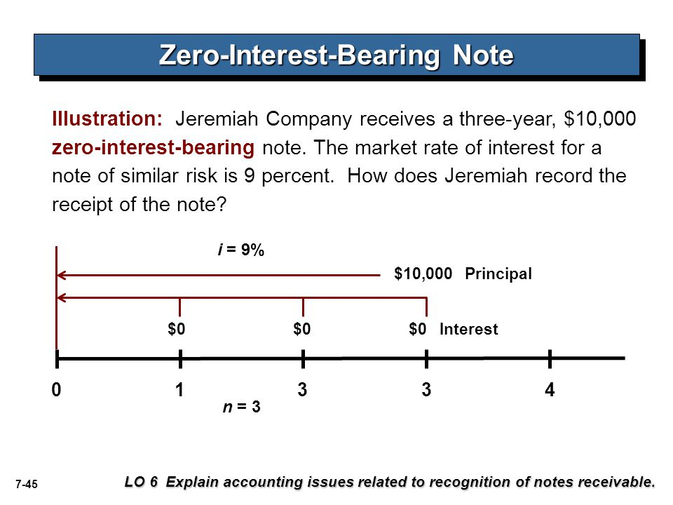 Zero-Interest-Bearing Note