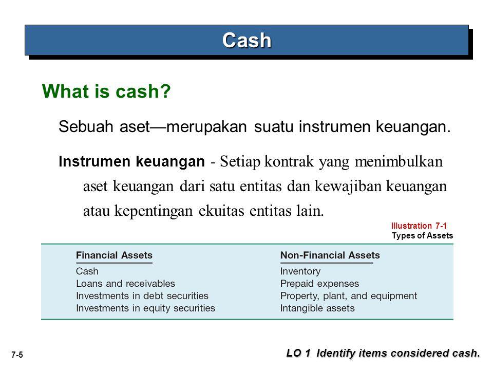 Cash What is cash Sebuah aset—merupakan suatu instrumen keuangan.