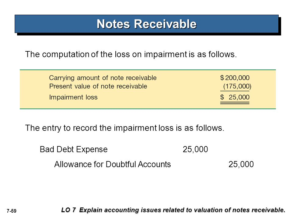 Notes Receivable The computation of the loss on impairment is as follows. The entry to record the impairment loss is as follows.