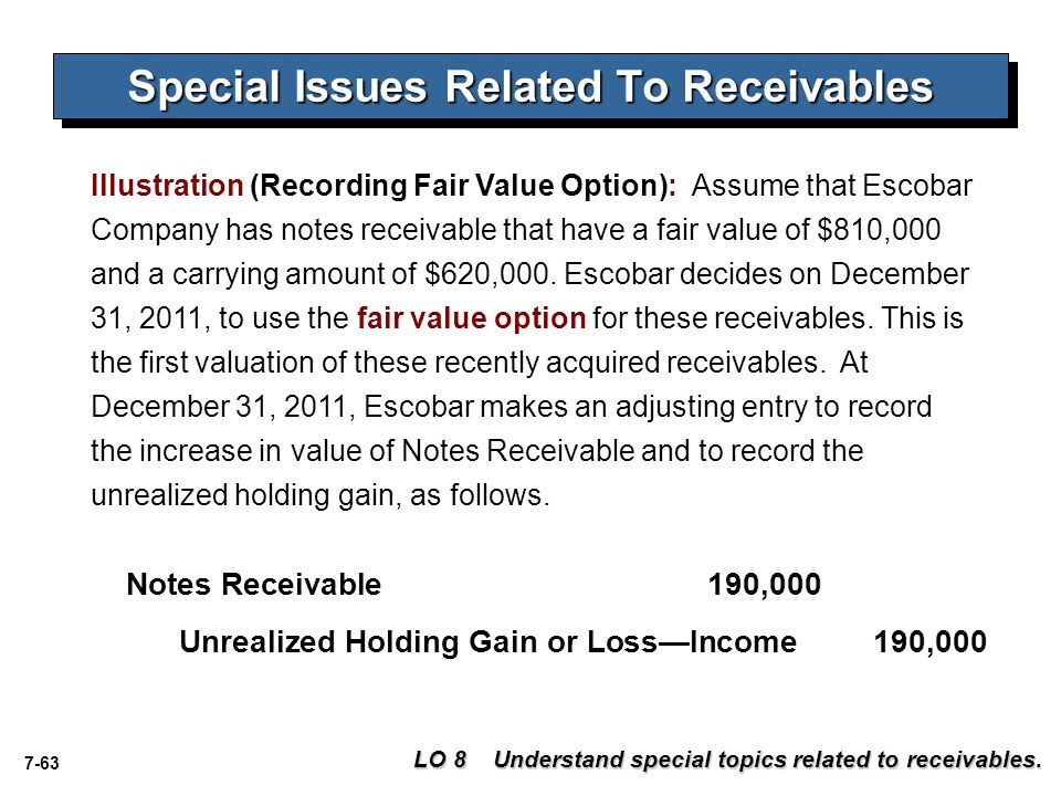 Special Issues Related To Receivables