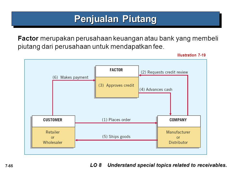 Penjualan Piutang Factor merupakan perusahaan keuangan atau bank yang membeli piutang dari perusahaan untuk mendapatkan fee.