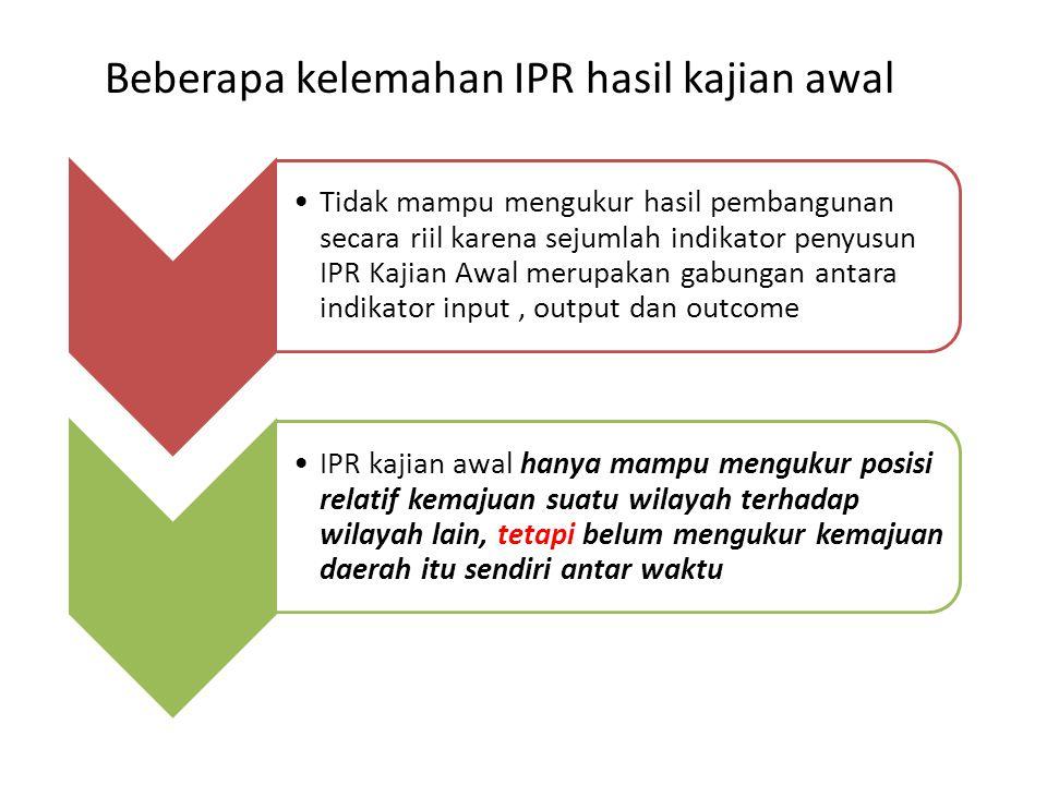 Beberapa kelemahan IPR hasil kajian awal