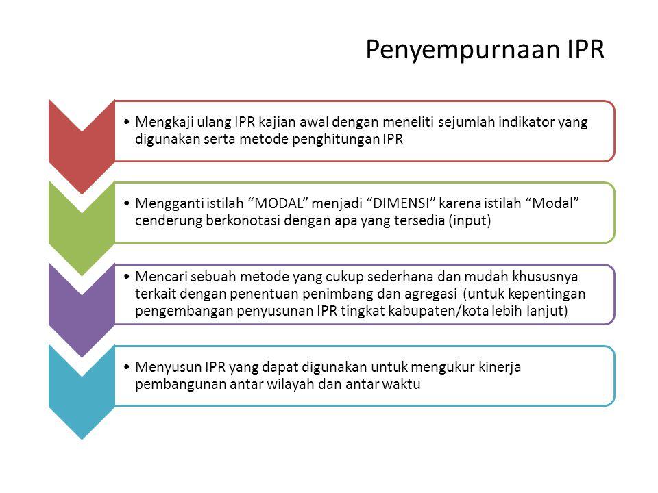 Penyempurnaan IPR Mengkaji ulang IPR kajian awal dengan meneliti sejumlah indikator yang digunakan serta metode penghitungan IPR.