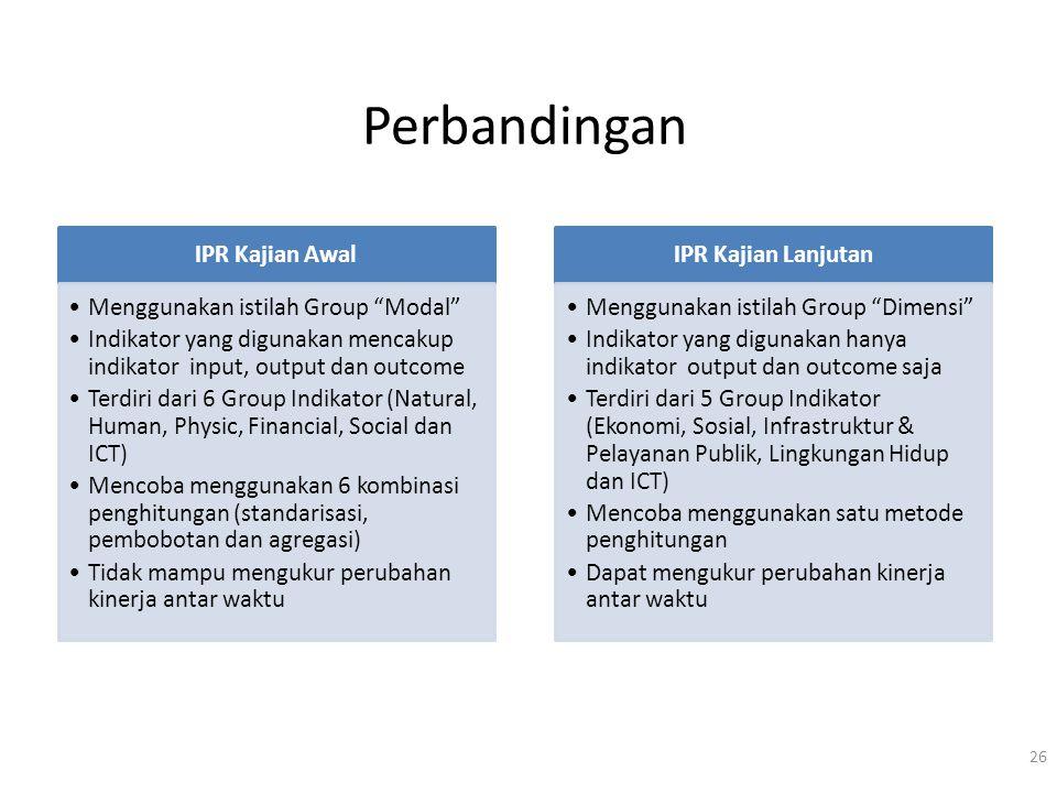 Perbandingan IPR Kajian Awal Menggunakan istilah Group Modal
