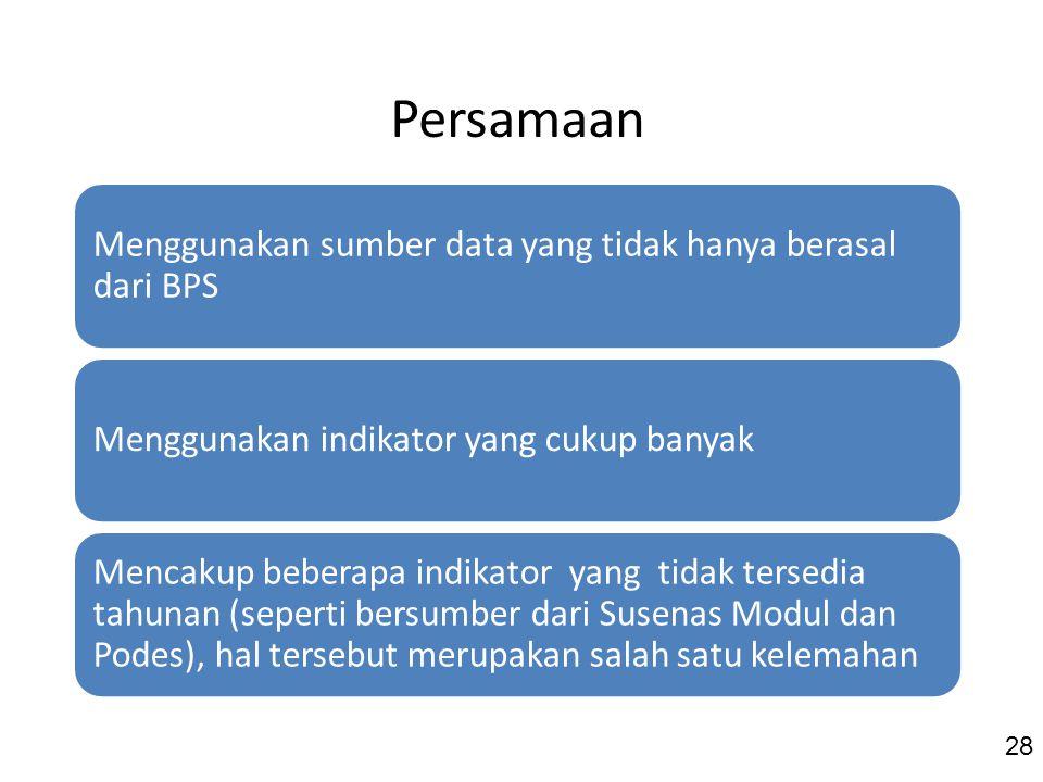 Persamaan 28 Menggunakan sumber data yang tidak hanya berasal dari BPS