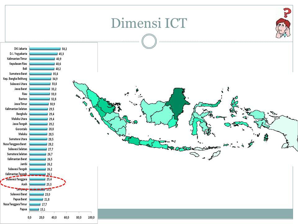 Dimensi ICT