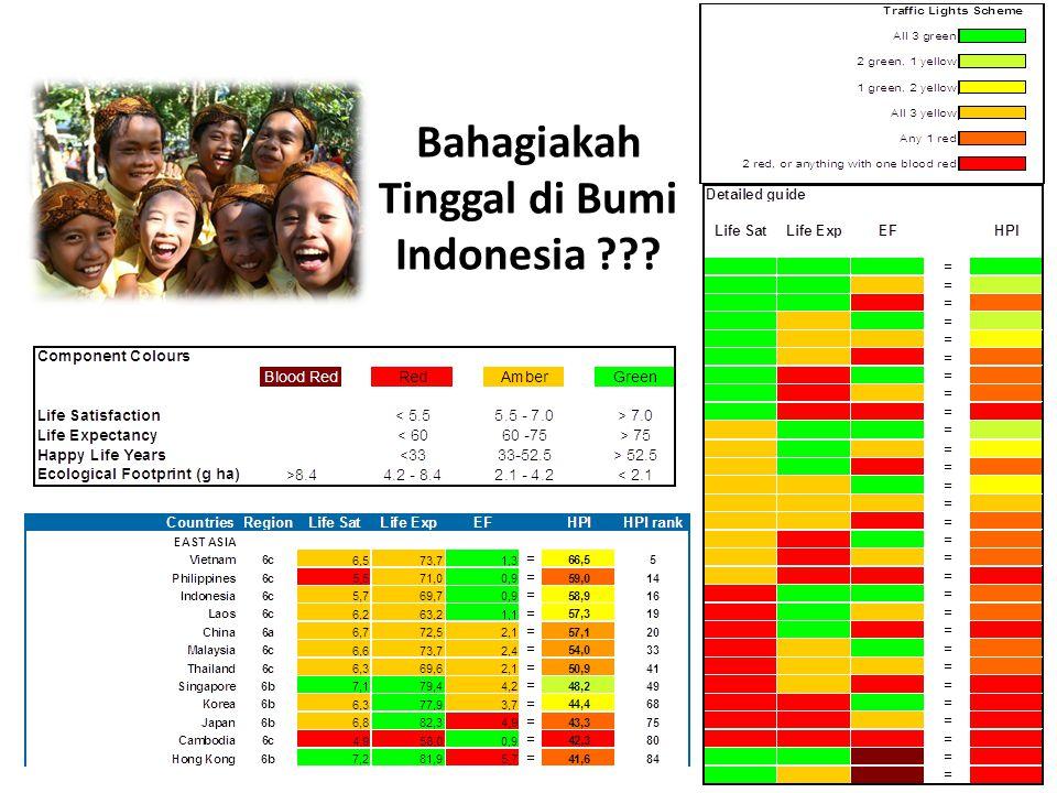 Bahagiakah Tinggal di Bumi Indonesia