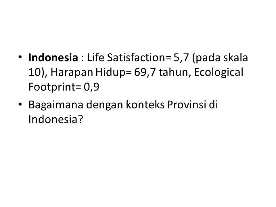 Indonesia : Life Satisfaction= 5,7 (pada skala 10), Harapan Hidup= 69,7 tahun, Ecological Footprint= 0,9