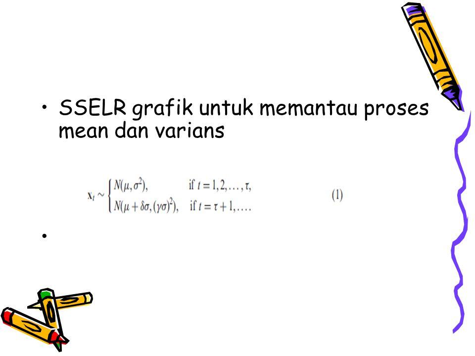 SSELR grafik untuk memantau proses mean dan varians