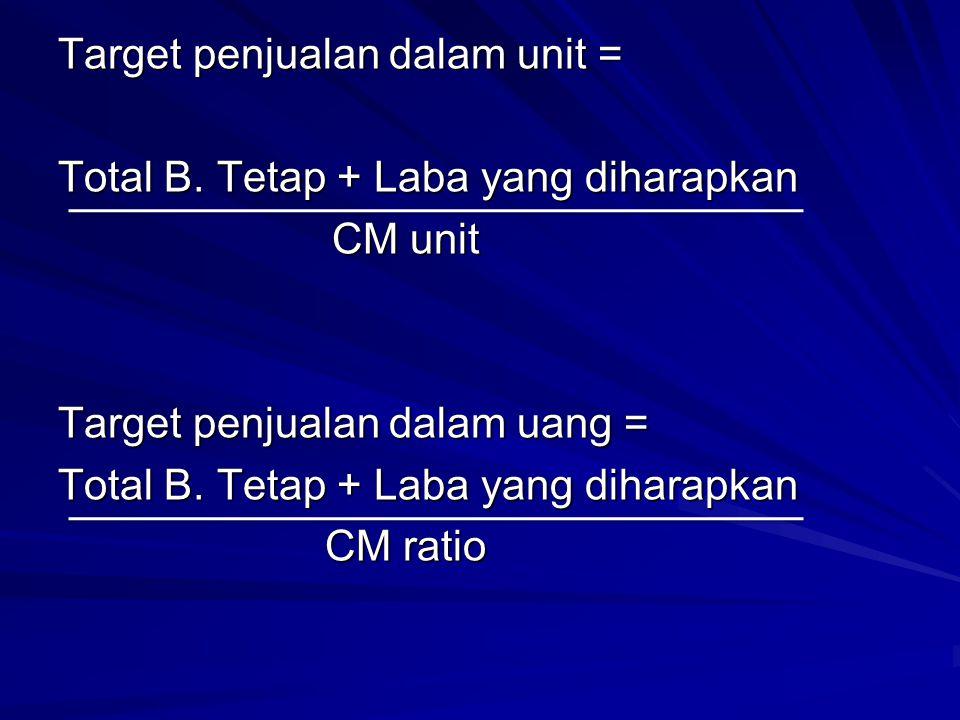 Target penjualan dalam unit = Total B