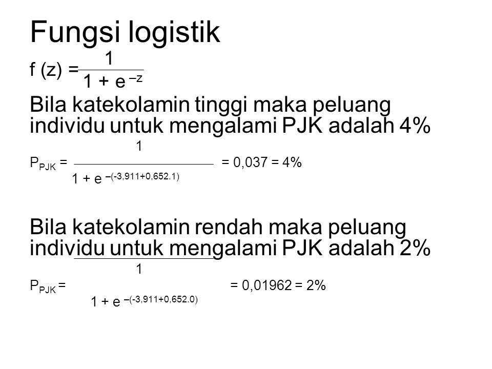 Fungsi logistik 1. f (z) = 1 + e –z. Bila katekolamin tinggi maka peluang individu untuk mengalami PJK adalah 4%