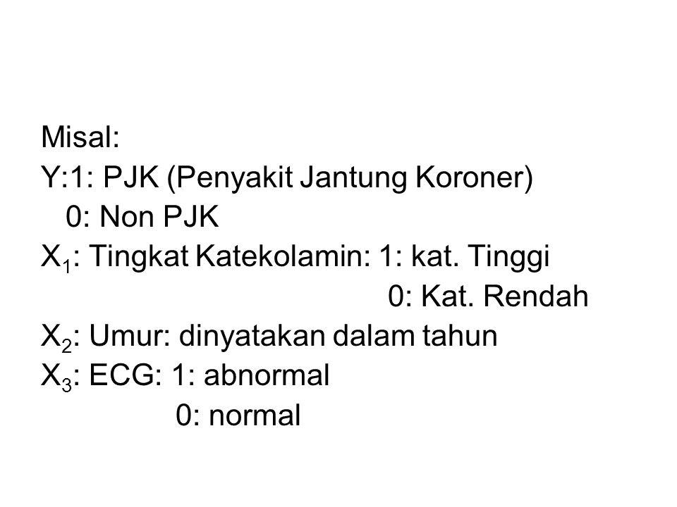 Misal: Y:1: PJK (Penyakit Jantung Koroner) 0: Non PJK. X1: Tingkat Katekolamin: 1: kat. Tinggi. 0: Kat. Rendah.