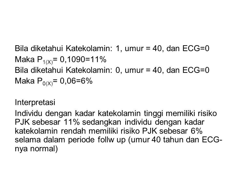 Bila diketahui Katekolamin: 1, umur = 40, dan ECG=0