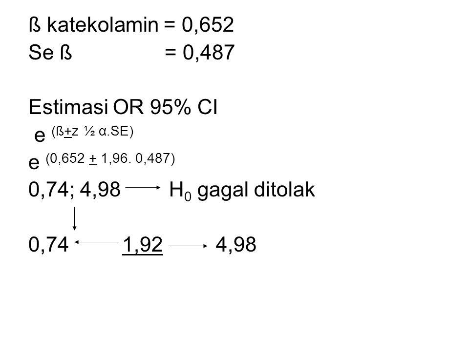 ß katekolamin = 0,652 Se ß = 0,487. Estimasi OR 95% CI. e (ß+z ½ α.SE) e (0,652 + 1,96. 0,487)