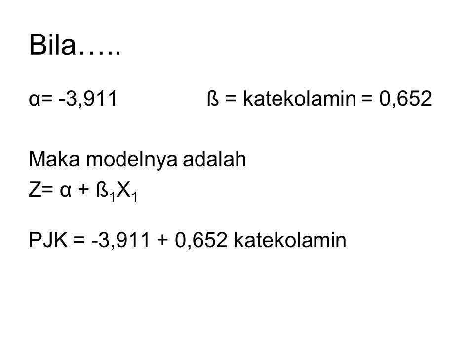 Bila….. α= -3,911 ß = katekolamin = 0,652 Maka modelnya adalah