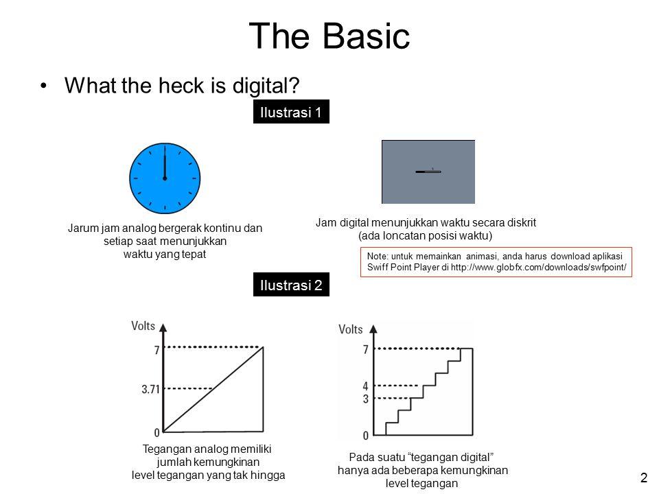 The Basic What the heck is digital Ilustrasi 1 Ilustrasi 2