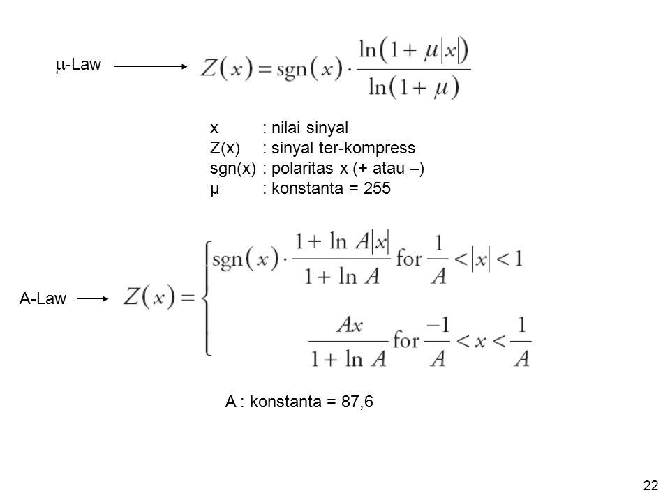 m-Law x : nilai sinyal Z(x) : sinyal ter-kompress