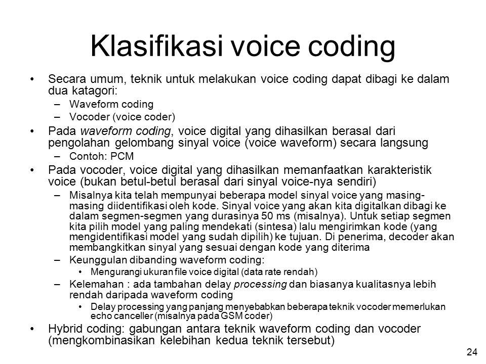 Klasifikasi voice coding