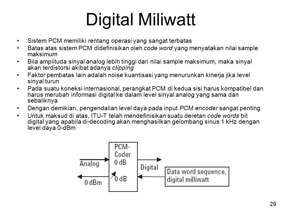 Digital Miliwatt Sistem PCM memiliki rentang operasi yang sangat terbatas.