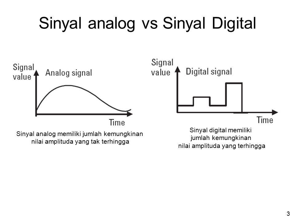 Sinyal analog vs Sinyal Digital