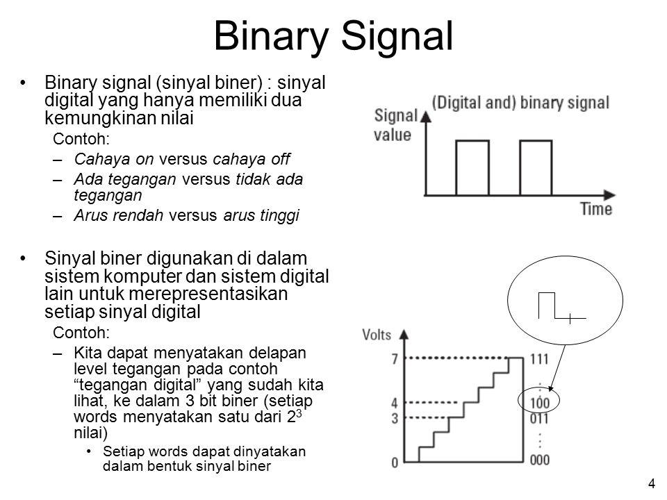 Binary Signal Binary signal (sinyal biner) : sinyal digital yang hanya memiliki dua kemungkinan nilai.
