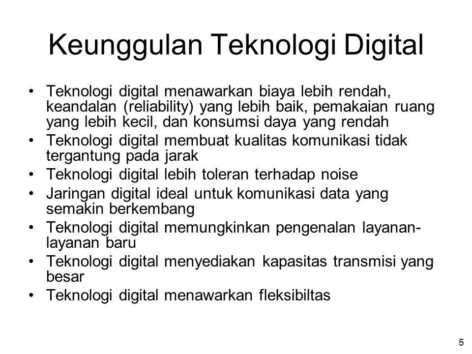 Keunggulan Teknologi Digital
