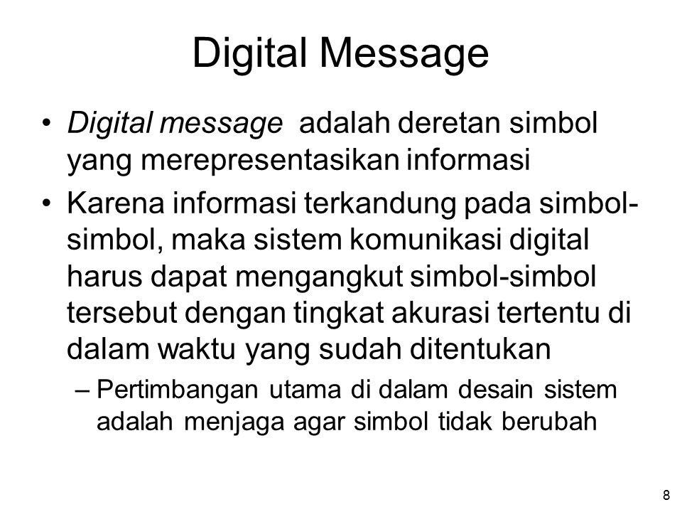 Digital Message Digital message adalah deretan simbol yang merepresentasikan informasi.