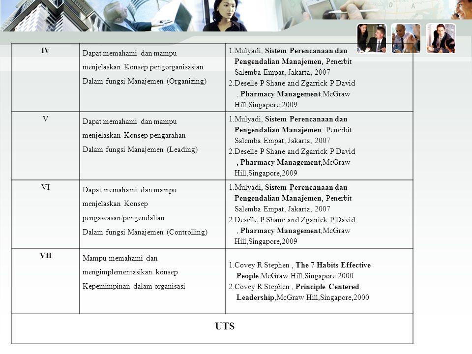 UTS IV Dapat memahami dan mampu menjelaskan Konsep pengorganisasian
