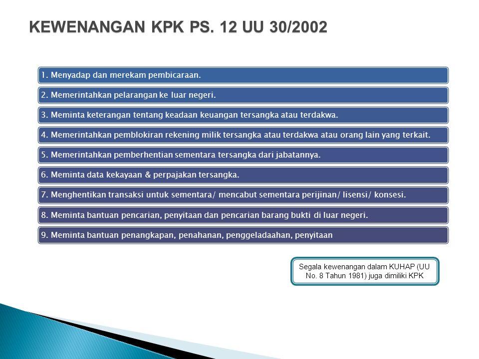 Segala kewenangan dalam KUHAP (UU No. 8 Tahun 1981) juga dimiliki KPK