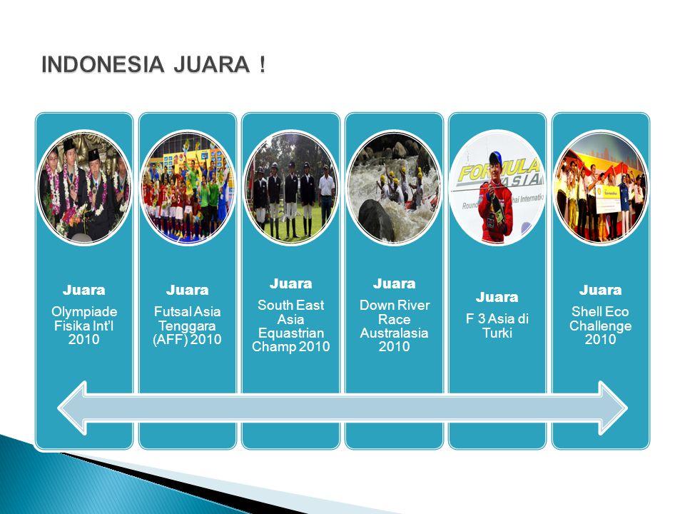 INDONESIA JUARA ! Juara Olympiade Fisika Int'l 2010
