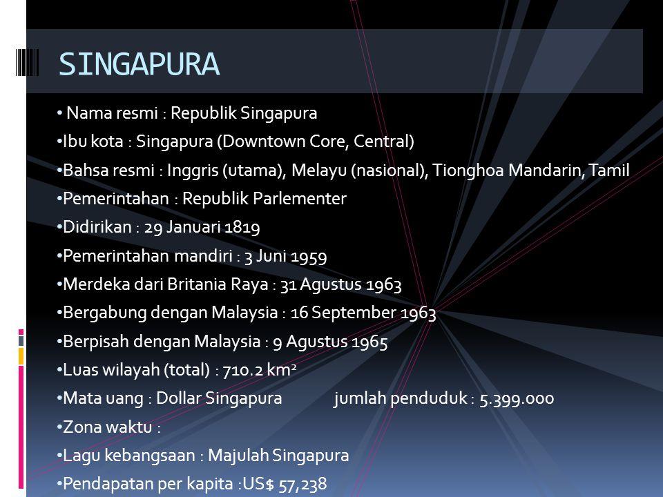 SINGAPURA Nama resmi : Republik Singapura