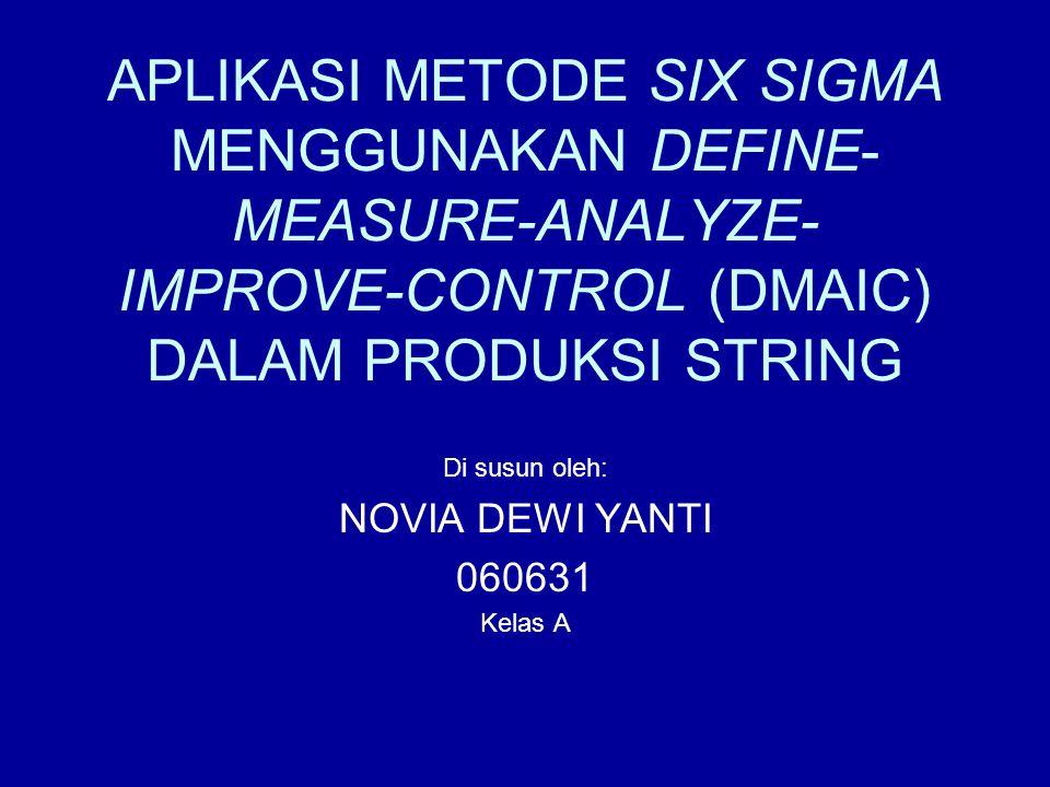 Di susun oleh: NOVIA DEWI YANTI 060631 Kelas A