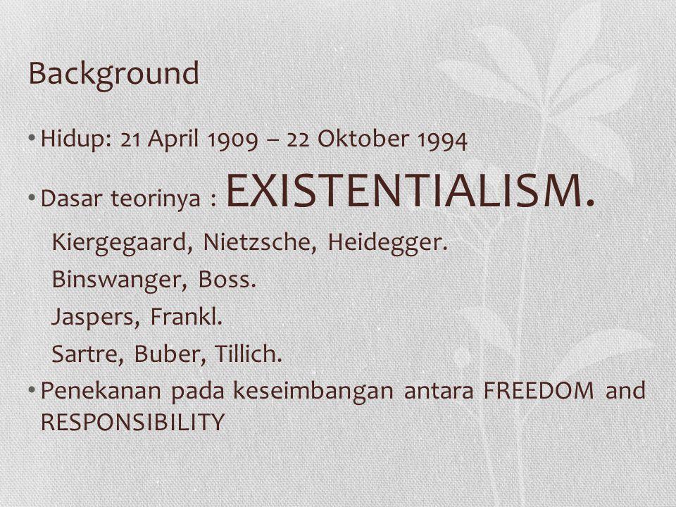 Background Hidup: 21 April 1909 – 22 Oktober 1994