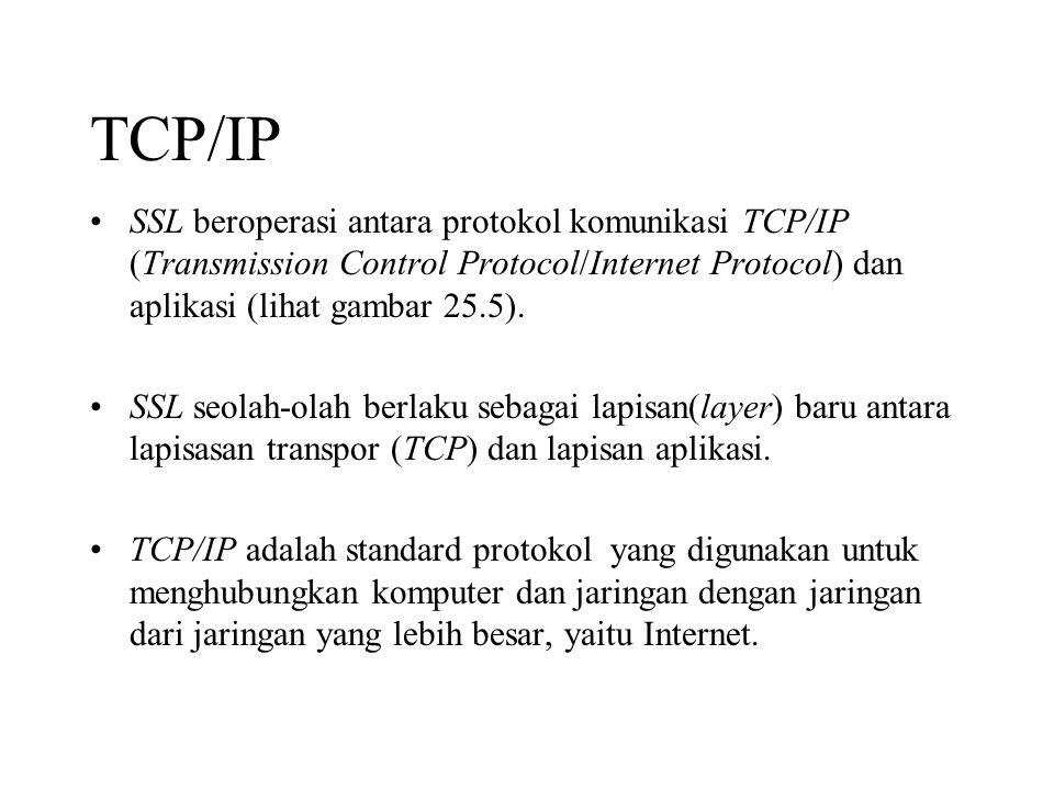 TCP/IP SSL beroperasi antara protokol komunikasi TCP/IP (Transmission Control Protocol/Internet Protocol) dan aplikasi (lihat gambar 25.5).