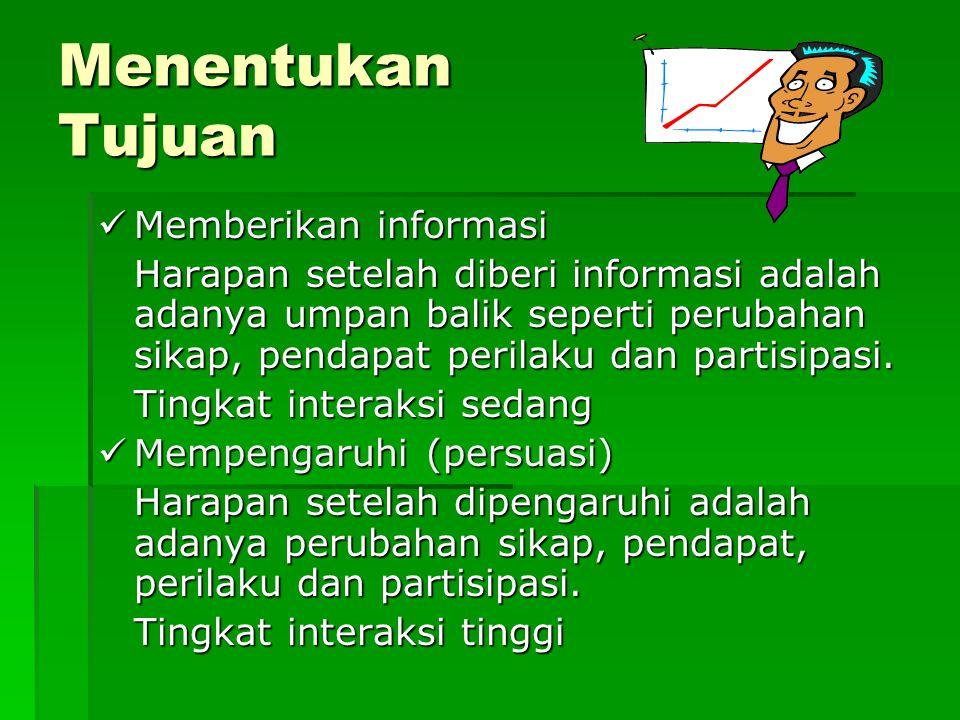 Menentukan Tujuan Memberikan informasi